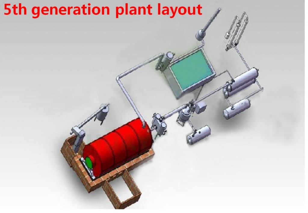 Pyrolysis Plant Specification 5th Generation